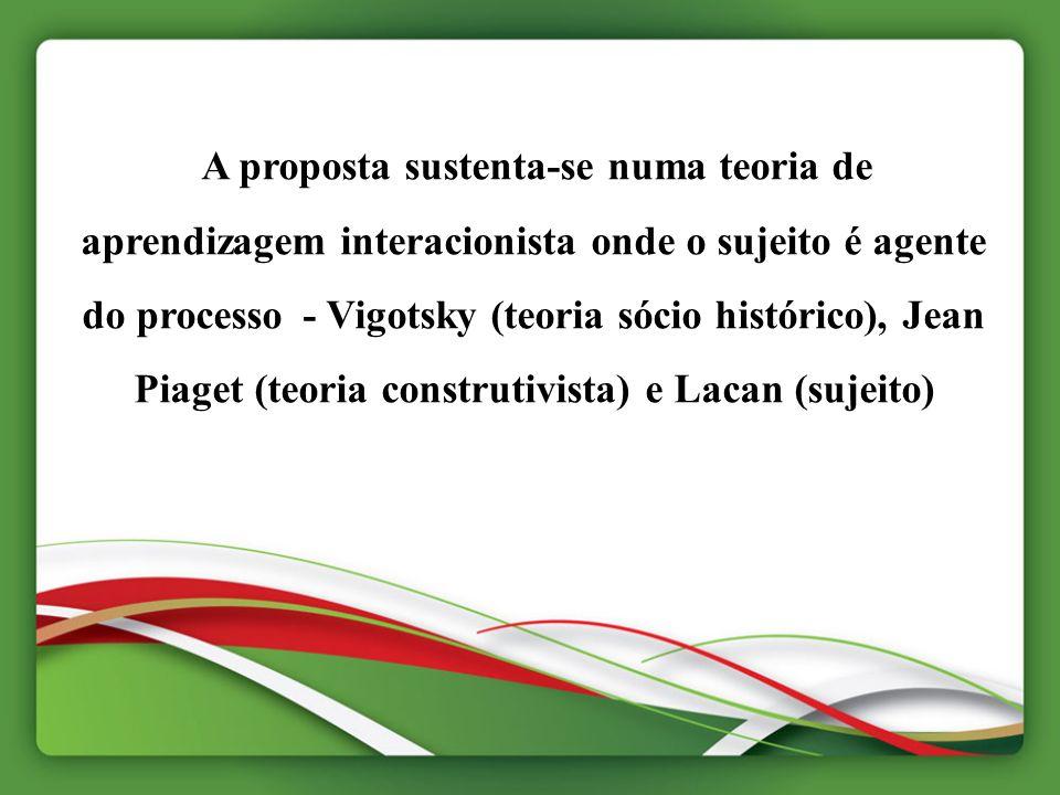 A proposta sustenta-se numa teoria de aprendizagem interacionista onde o sujeito é agente do processo - Vigotsky (teoria sócio histórico), Jean Piaget (teoria construtivista) e Lacan (sujeito)