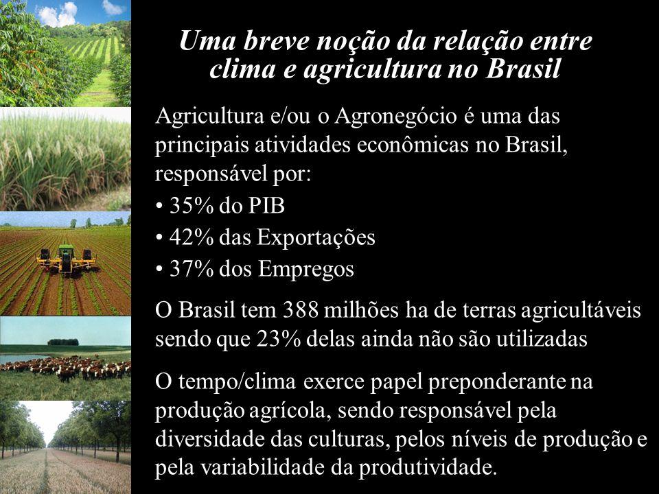 Uma breve noção da relação entre clima e agricultura no Brasil