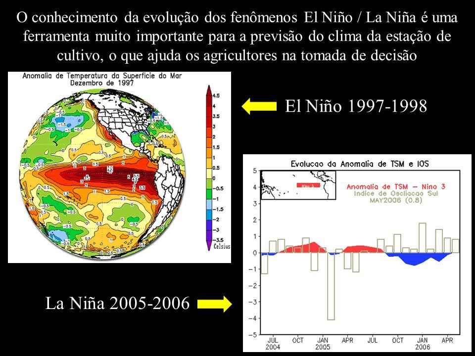O conhecimento da evolução dos fenômenos El Niño / La Niña é uma ferramenta muito importante para a previsão do clima da estação de cultivo, o que ajuda os agricultores na tomada de decisão
