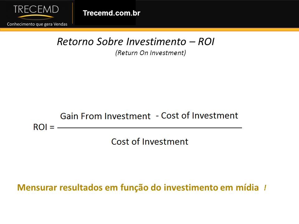 (Return On Investment)