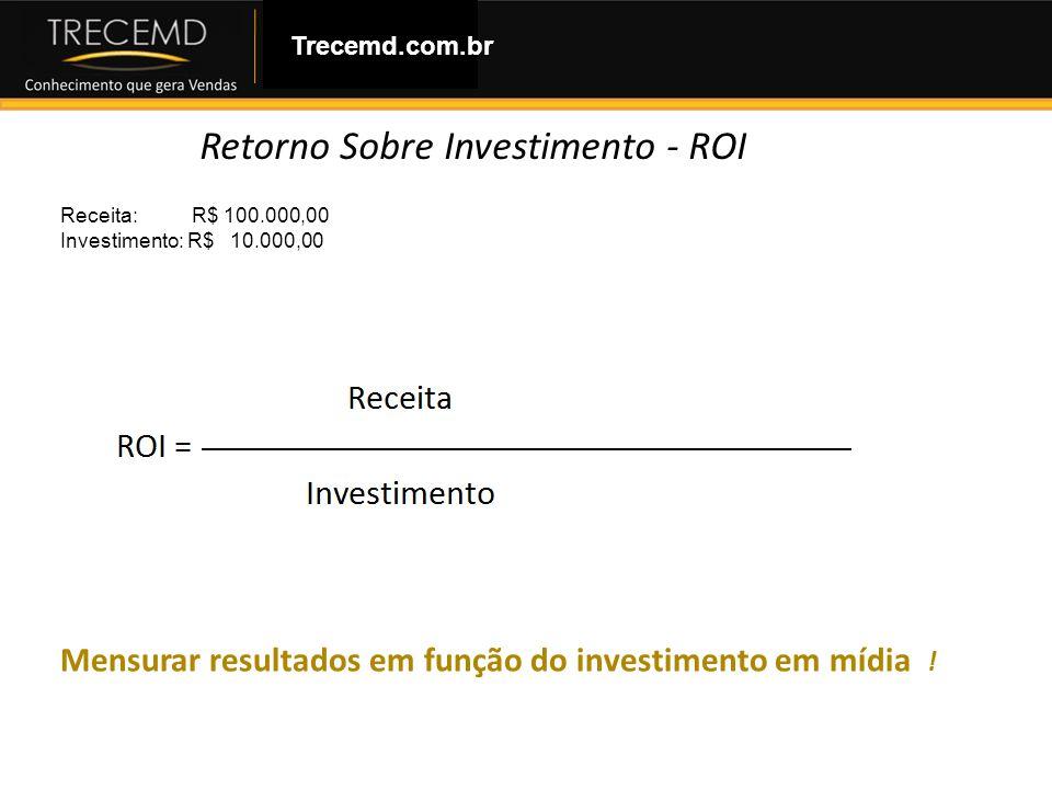 Retorno Sobre Investimento - ROI