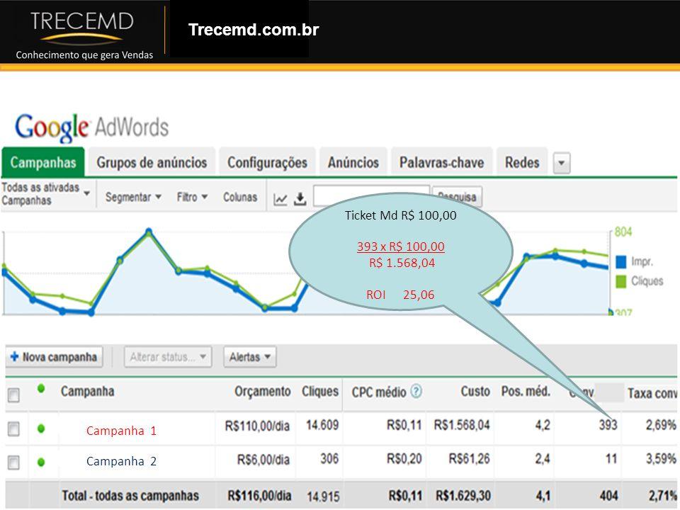 Trecemd.com.br Ticket Md R$ 100,00 393 x R$ 100,00 R$ 1.568,04