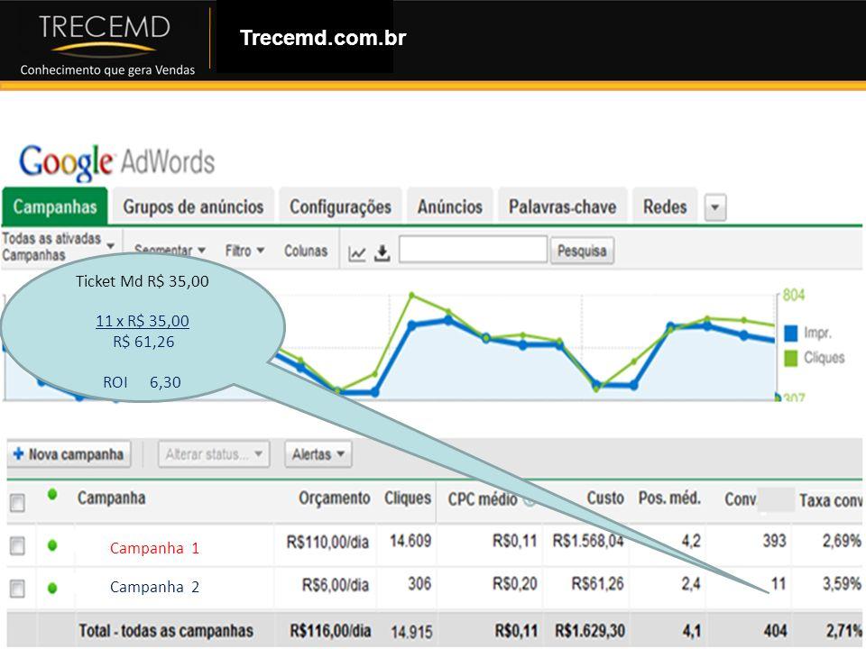 Trecemd.com.br Ticket Md R$ 35,00 11 x R$ 35,00 R$ 61,26 ROI 6,30