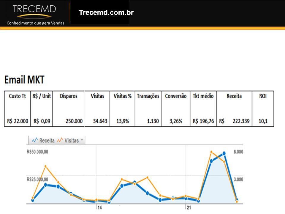 Trecemd.com.br