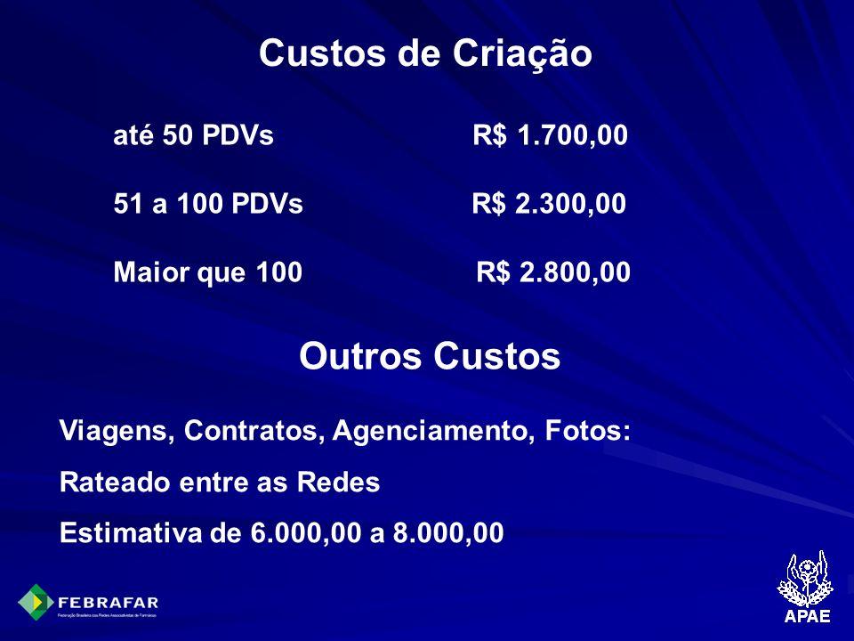 Custos de Criação Outros Custos até 50 PDVs R$ 1.700,00