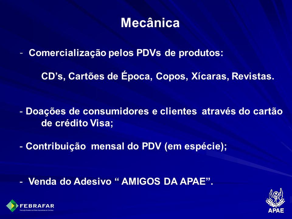 Mecânica CD's, Cartões de Época, Copos, Xícaras, Revistas.