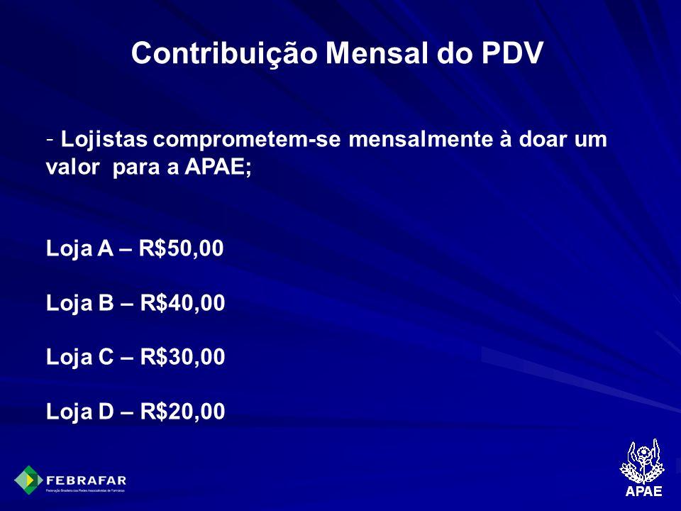 Contribuição Mensal do PDV