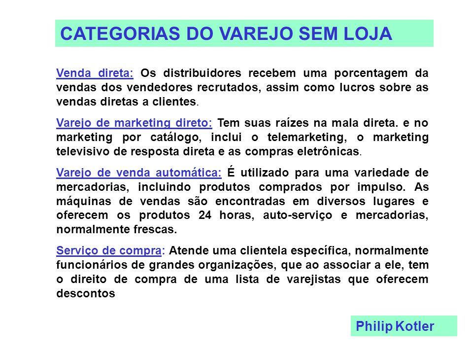CATEGORIAS DO VAREJO SEM LOJA