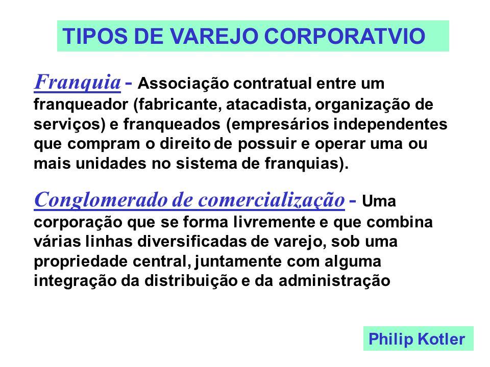 TIPOS DE VAREJO CORPORATVIO