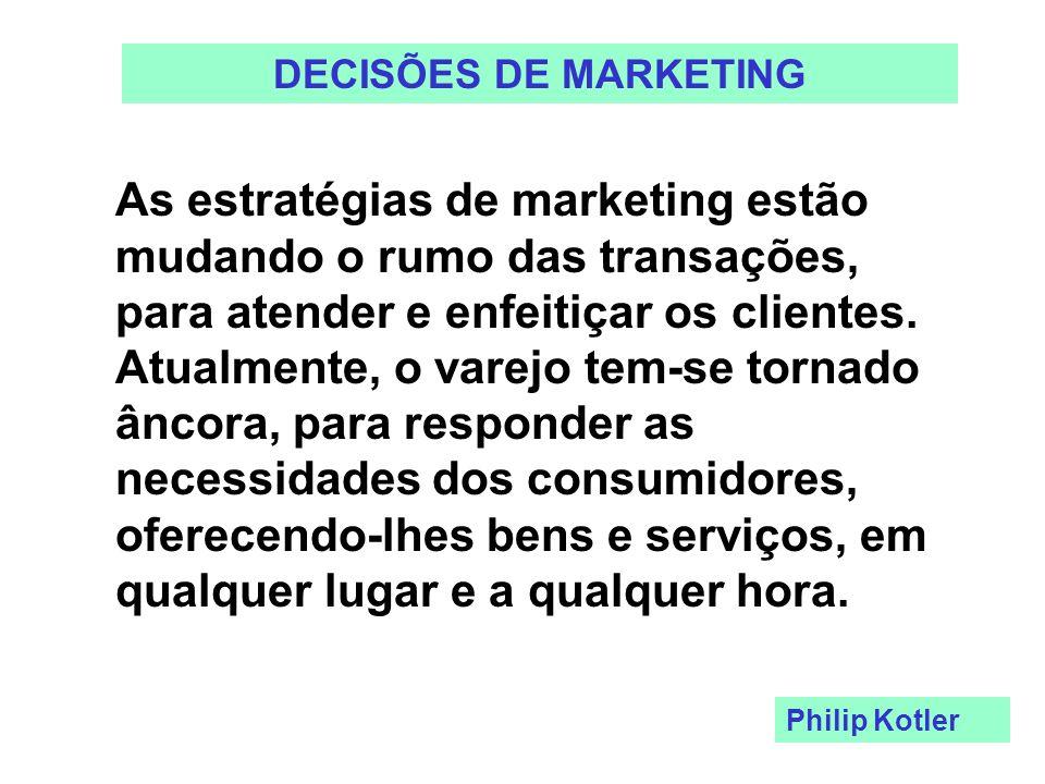 DECISÕES DE MARKETING