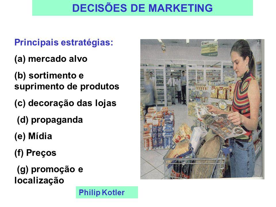 DECISÕES DE MARKETING Principais estratégias: (a) mercado alvo