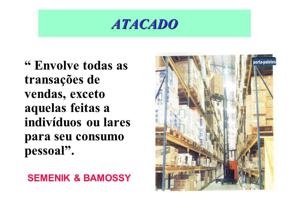 ATACADO Envolve todas as transações de vendas, exceto aquelas feitas a indivíduos ou lares para seu consumo pessoal .
