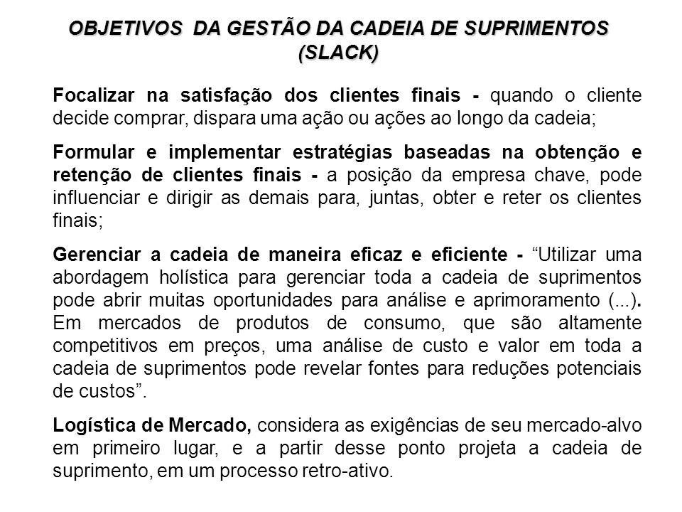 OBJETIVOS DA GESTÃO DA CADEIA DE SUPRIMENTOS (SLACK)