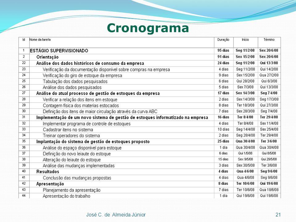 Cronograma José C. de Almeida Júnior