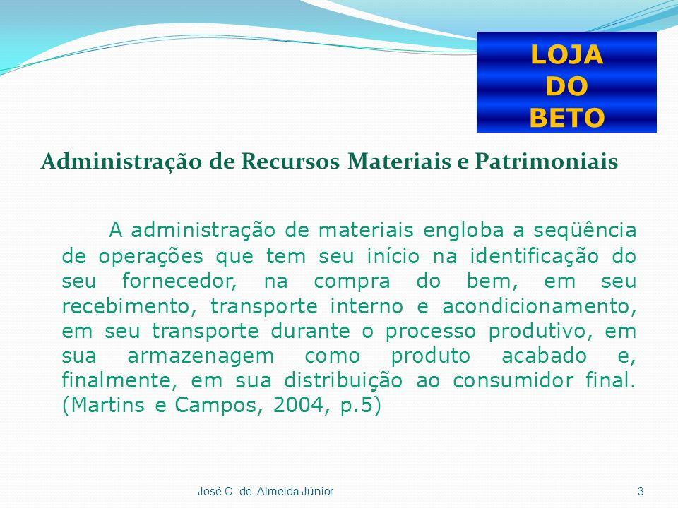 LOJA DO BETO Administração de Recursos Materiais e Patrimoniais