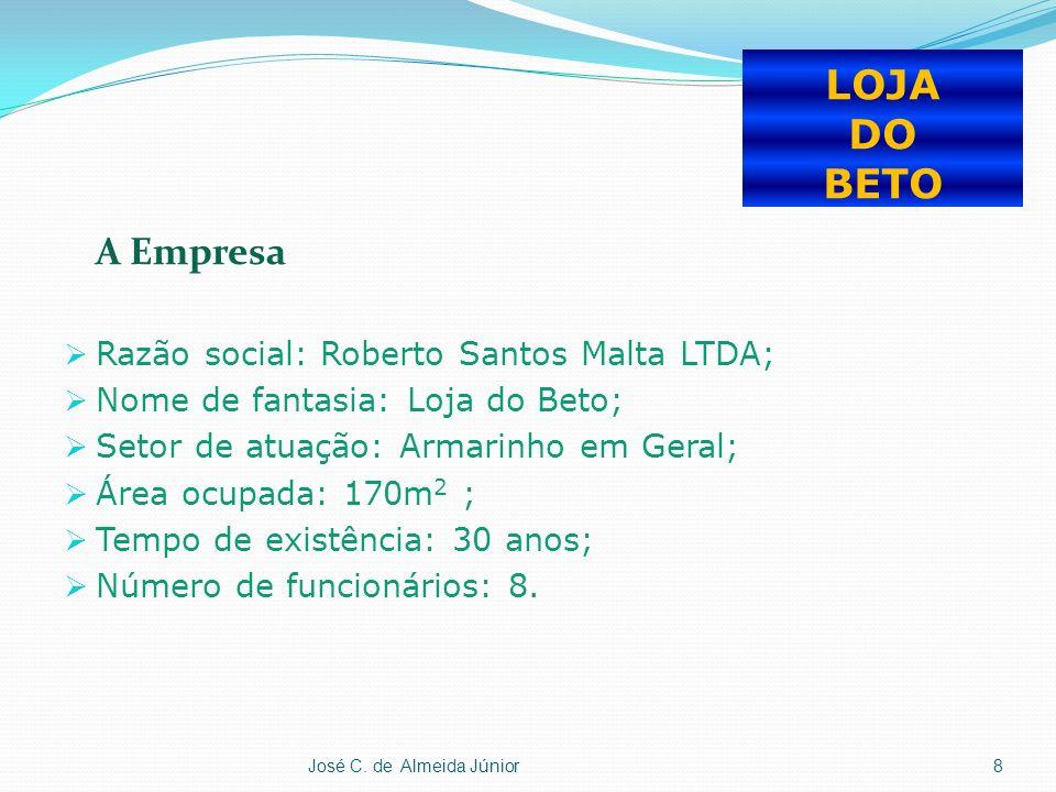 LOJA DO BETO A Empresa Razão social: Roberto Santos Malta LTDA;