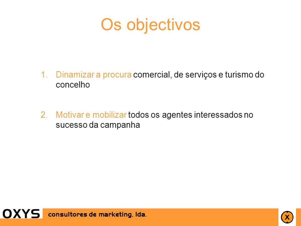 Os objectivos Dinamizar a procura comercial, de serviços e turismo do concelho.