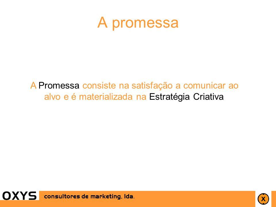 A promessa A Promessa consiste na satisfação a comunicar ao alvo e é materializada na Estratégia Criativa.