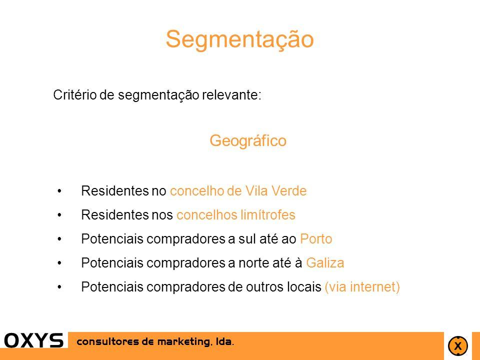 Segmentação O X Y S Geográfico Critério de segmentação relevante: