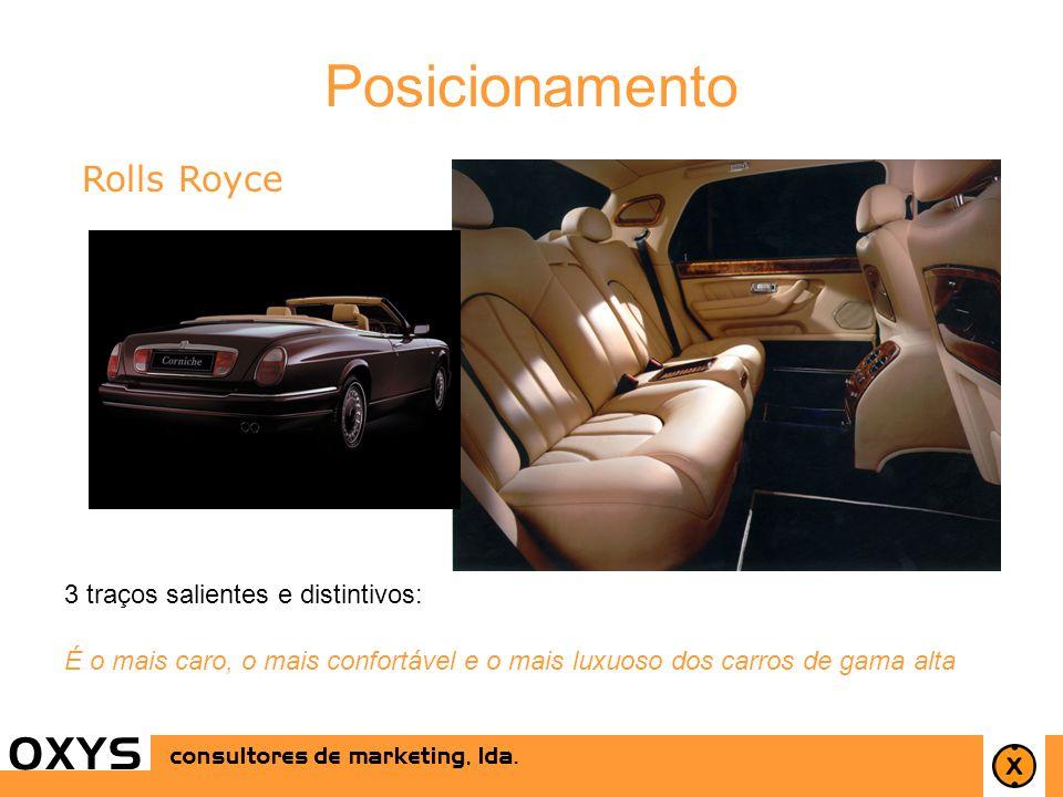 Posicionamento O X Y S Rolls Royce 3 traços salientes e distintivos: