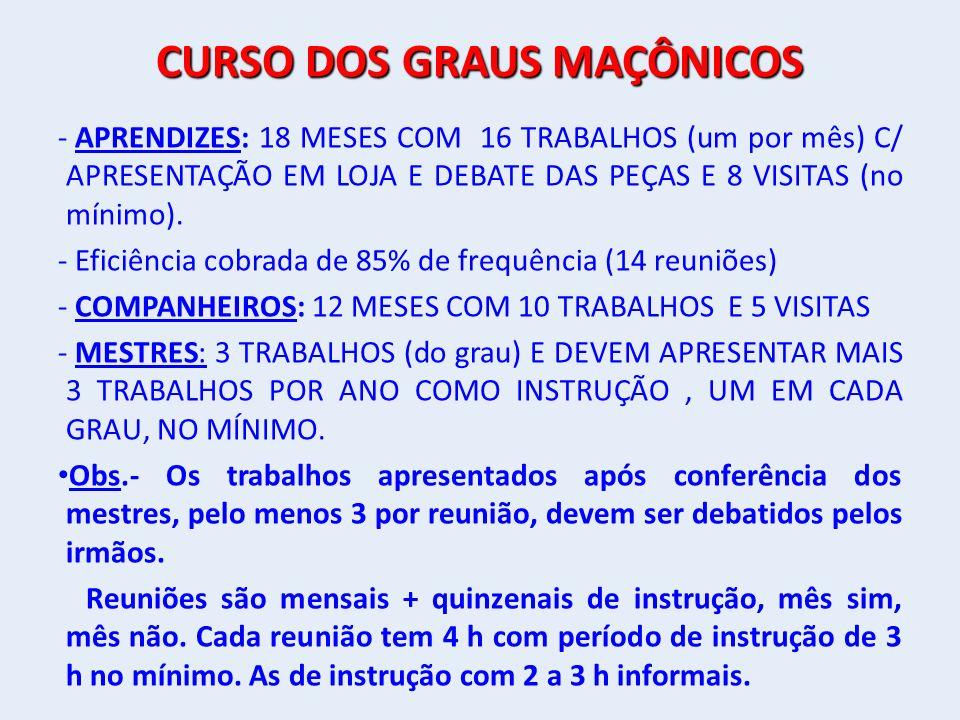 CURSO DOS GRAUS MAÇÔNICOS