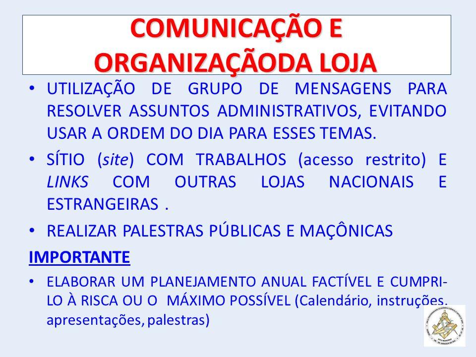 COMUNICAÇÃO E ORGANIZAÇÃODA LOJA