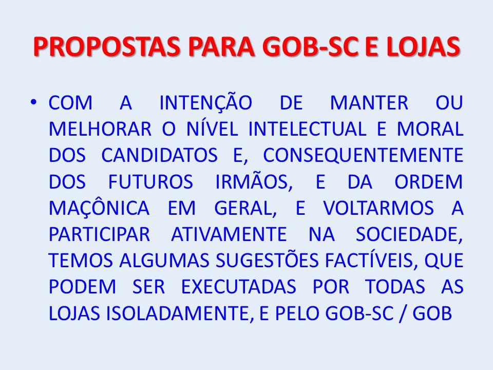 PROPOSTAS PARA GOB-SC E LOJAS
