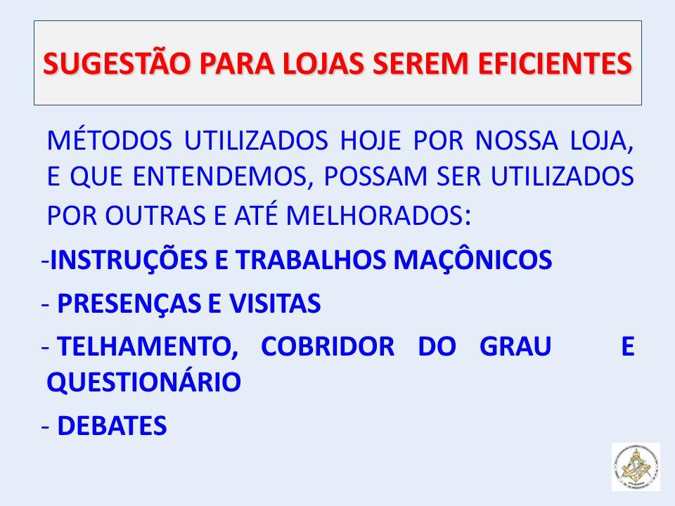SUGESTÃO PARA LOJAS SEREM EFICIENTES