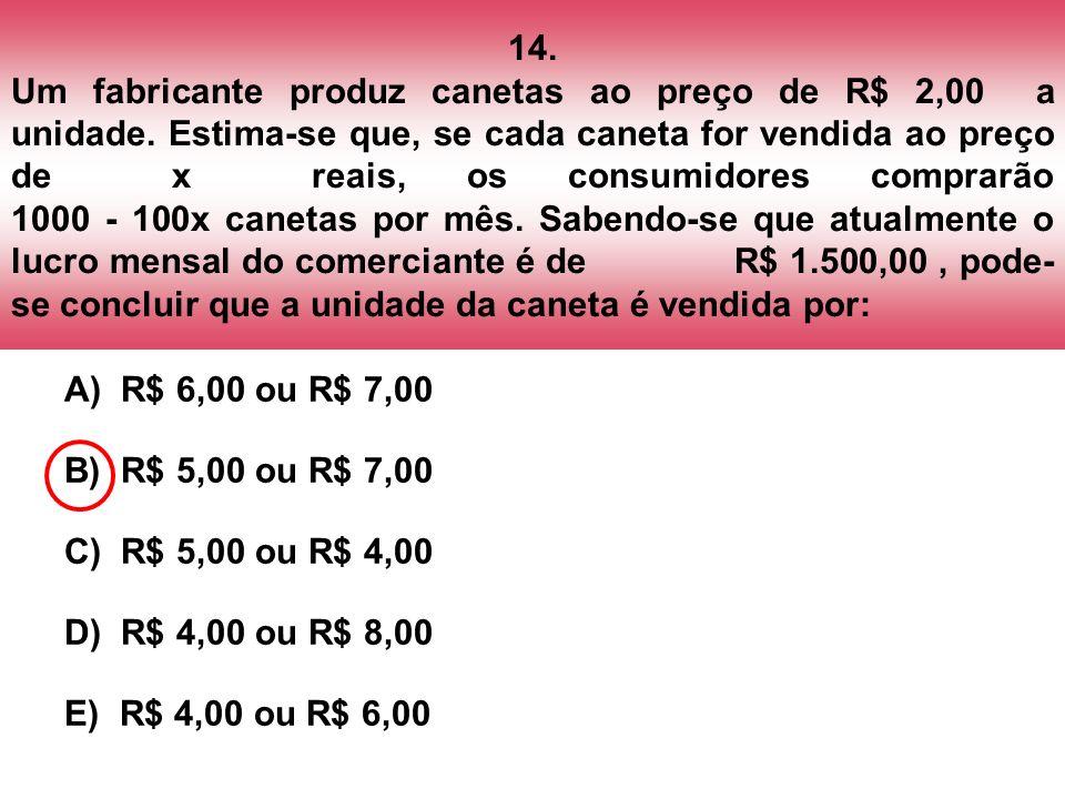 14. Um fabricante produz canetas ao preço de R$ 2,00 a unidade