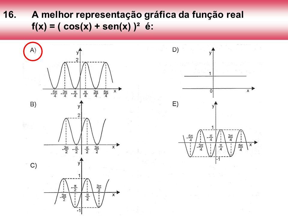 16. A melhor representação gráfica da função real
