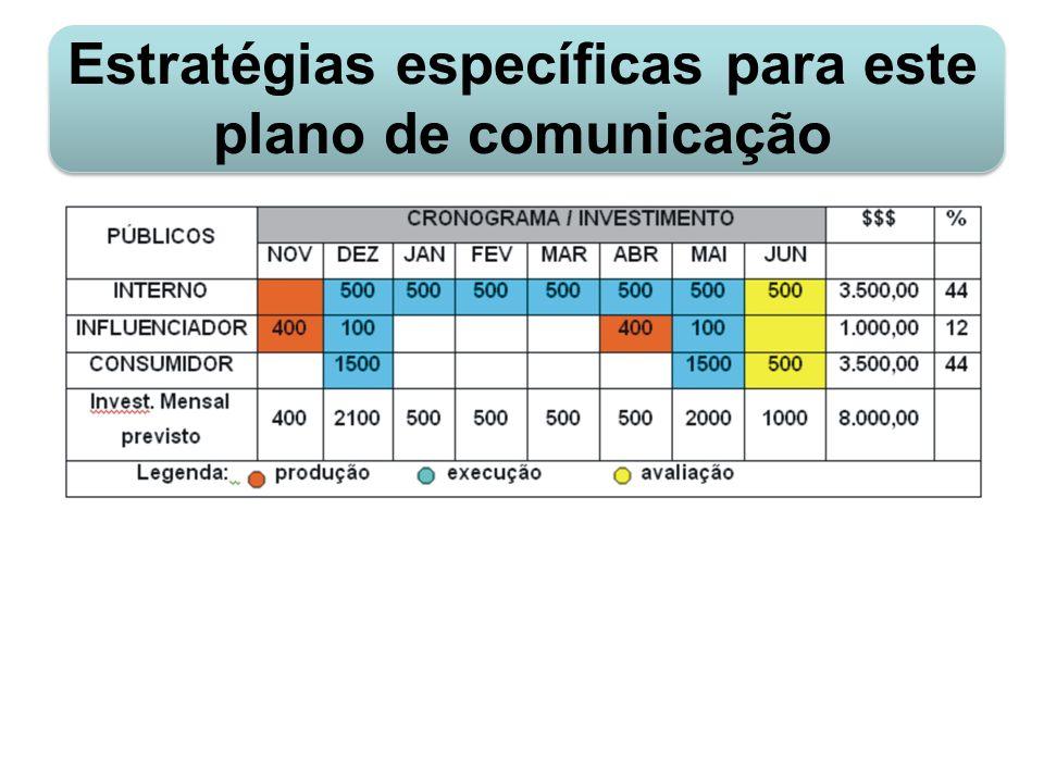 Estratégias específicas para este plano de comunicação