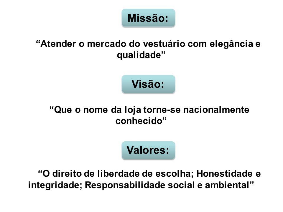 Missão: Visão: Valores: