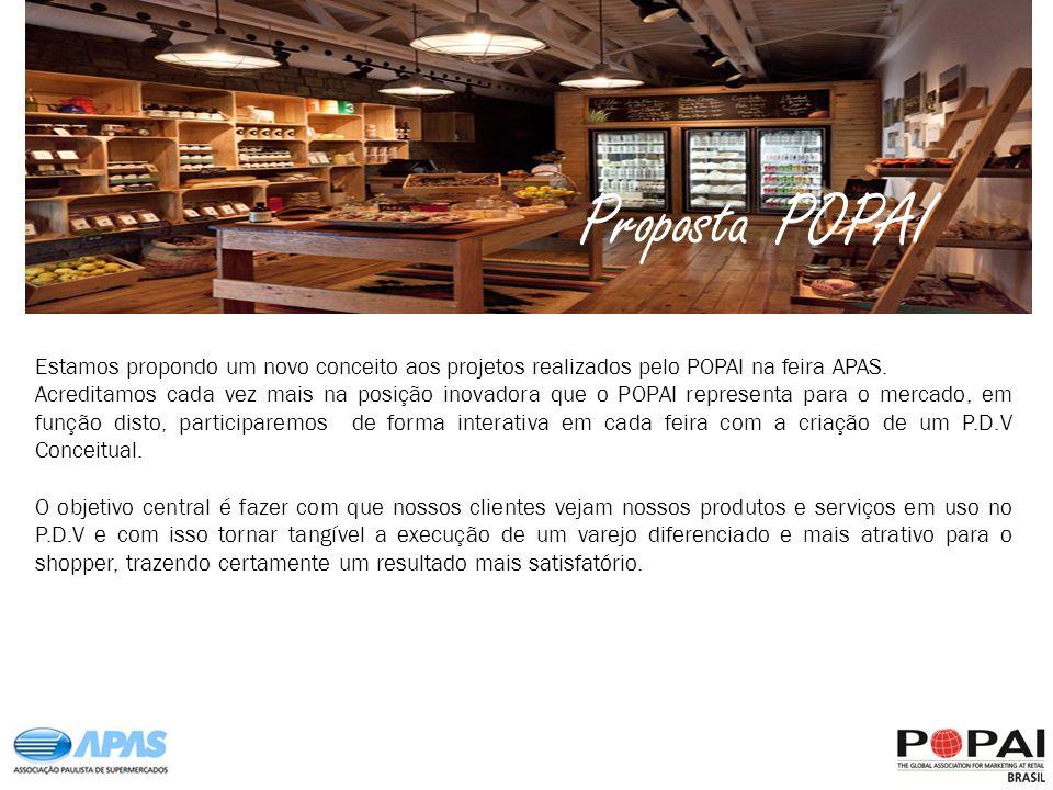 Proposta POPAI Estamos propondo um novo conceito aos projetos realizados pelo POPAI na feira APAS.