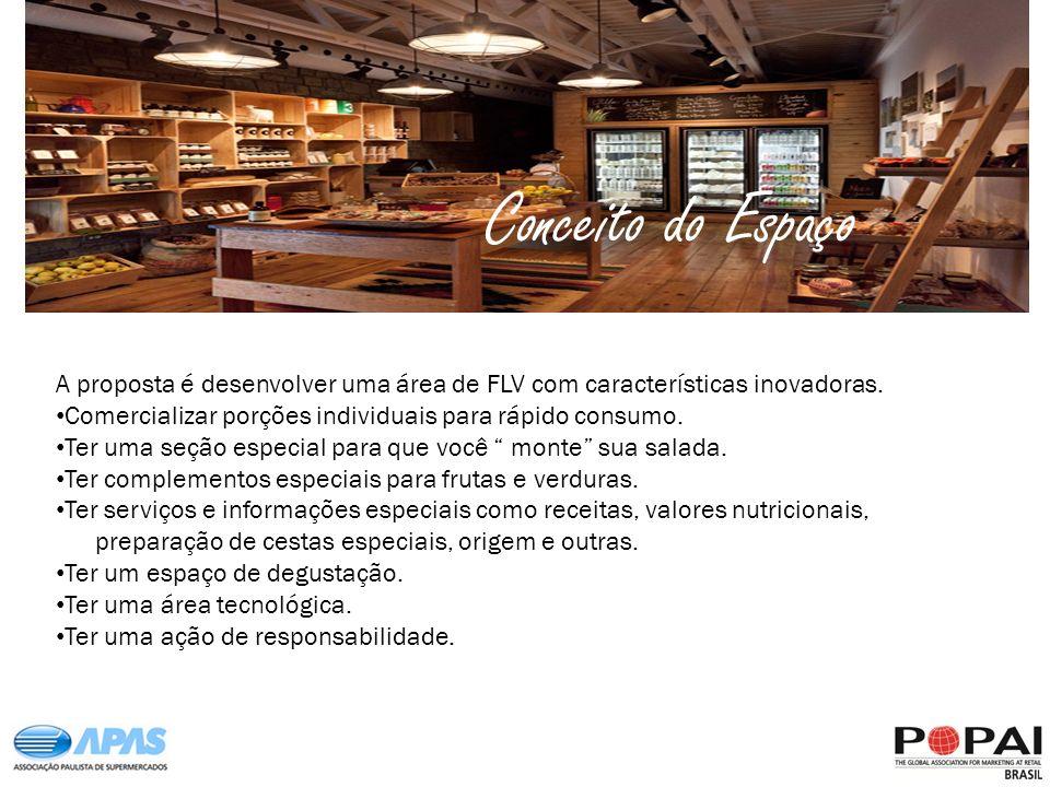 Conceito do Espaço A proposta é desenvolver uma área de FLV com características inovadoras. Comercializar porções individuais para rápido consumo.