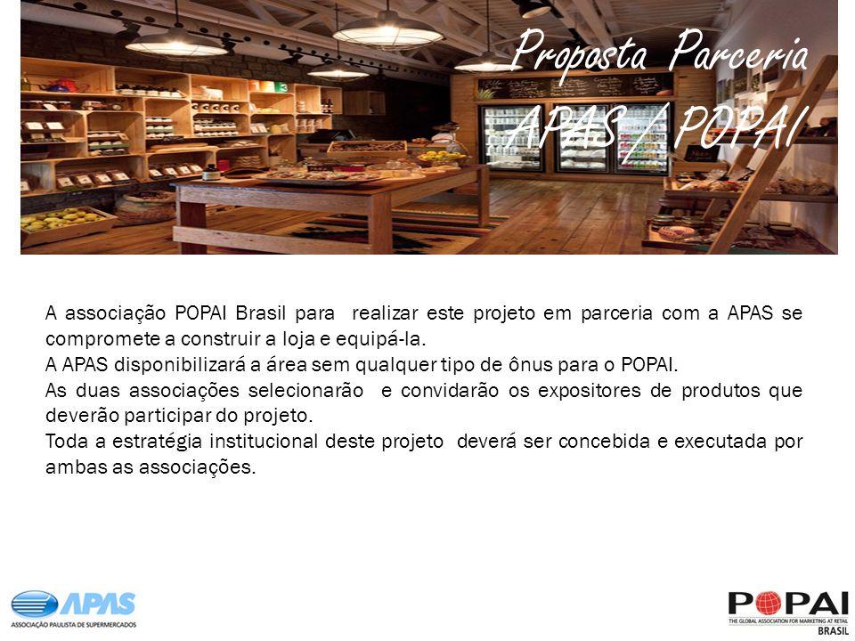 Proposta Parceria APAS / POPAI