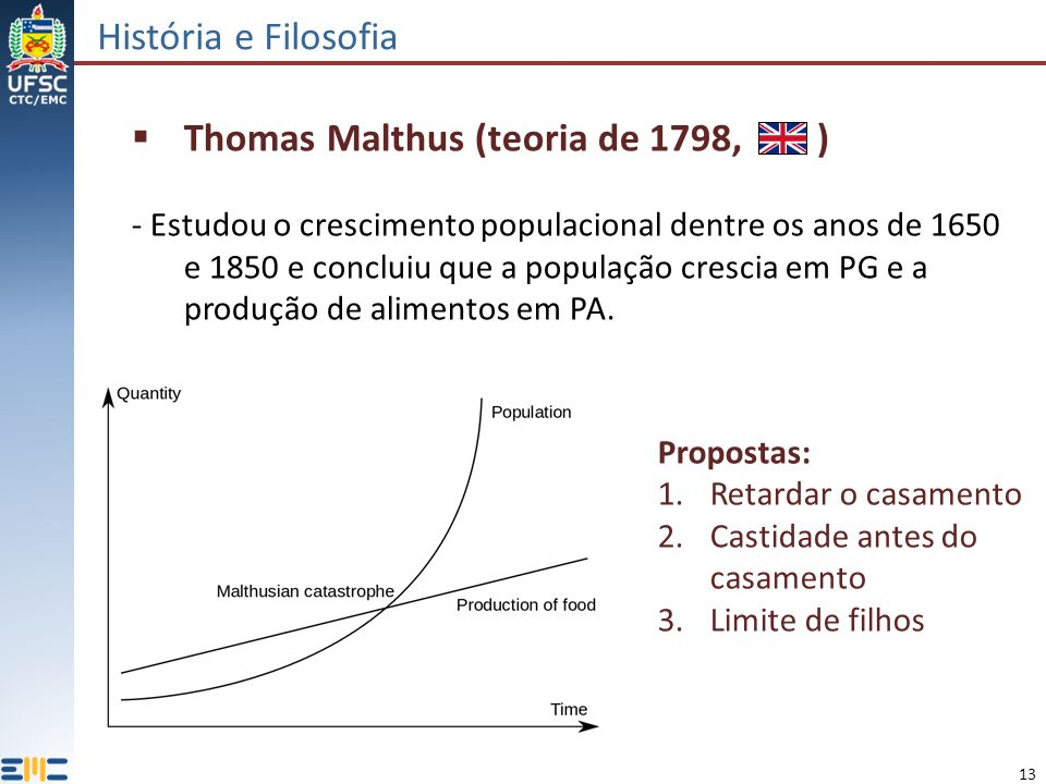Thomas Malthus (teoria de 1798, )