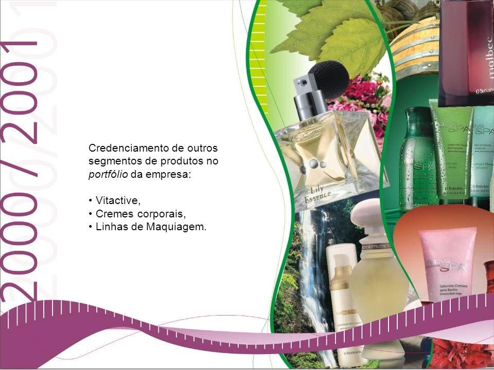 Credenciamento de outros segmentos de produtos no portfólio da empresa: