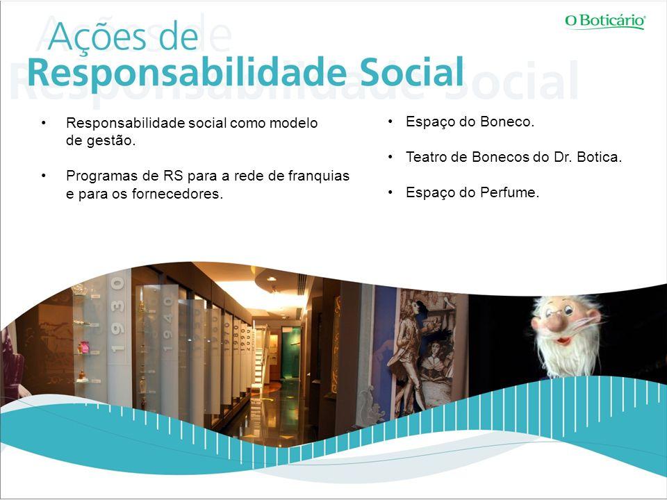 Espaço do Boneco. Teatro de Bonecos do Dr. Botica. Espaço do Perfume. Responsabilidade social como modelo.