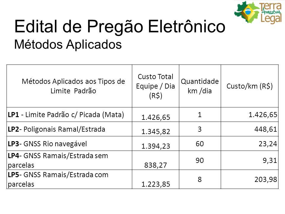 Edital de Pregão Eletrônico Métodos Aplicados
