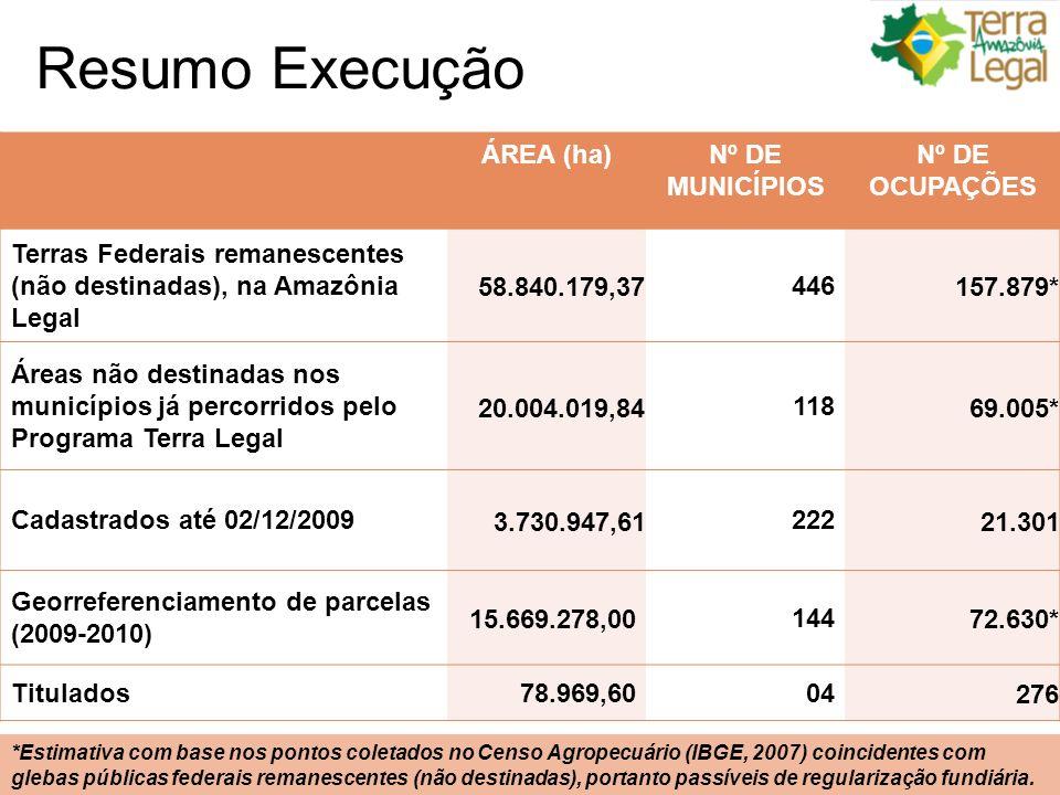Resumo Execução ÁREA (ha) Nº DE MUNICÍPIOS Nº DE OCUPAÇÕES