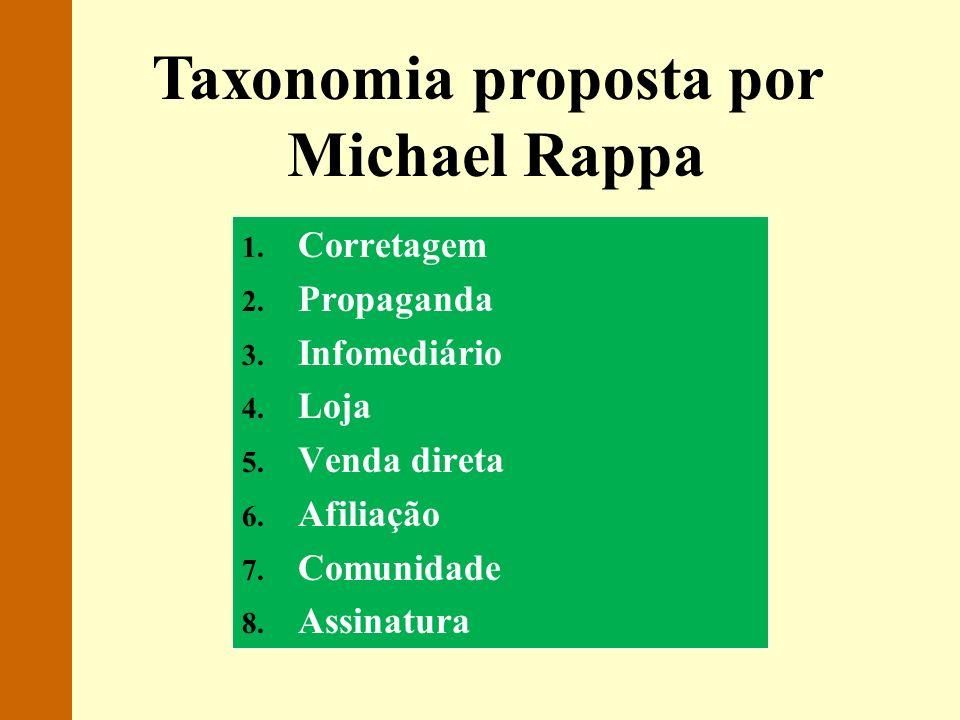 Taxonomia proposta por