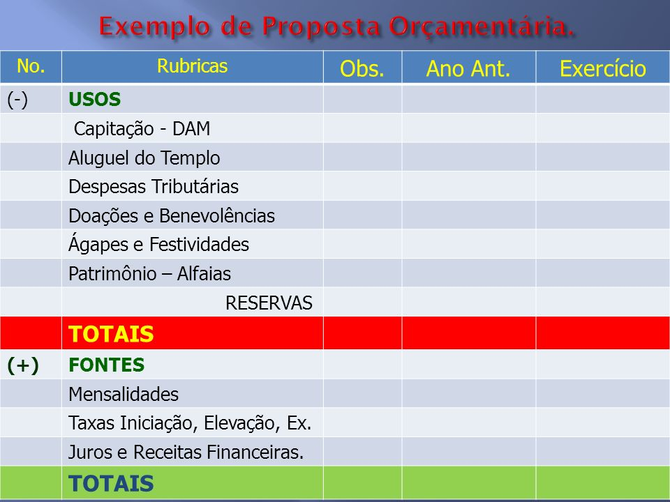 Exemplo de Proposta Orçamentária.