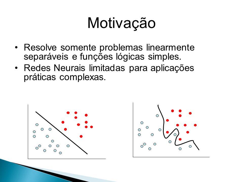 Motivação Resolve somente problemas linearmente separáveis e funções lógicas simples. Redes Neurais limitadas para aplicações práticas complexas.