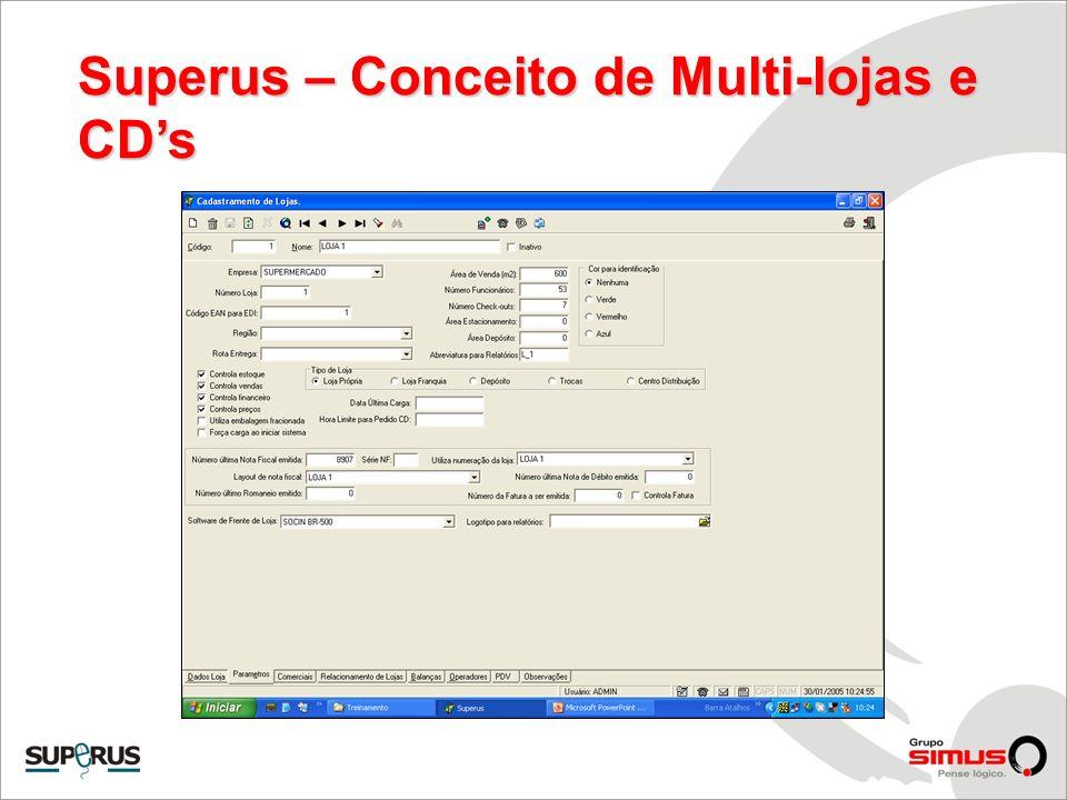 Superus – Conceito de Multi-lojas e CD's