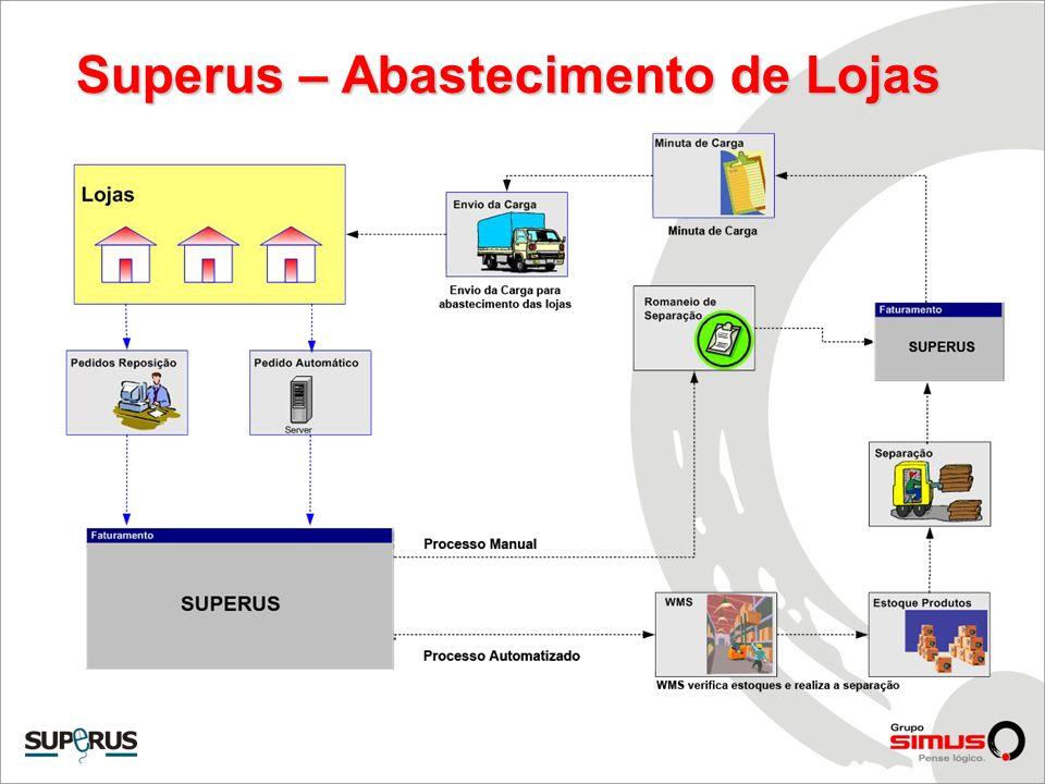Superus – Abastecimento de Lojas
