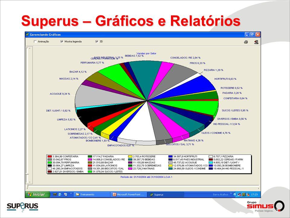 Superus – Gráficos e Relatórios