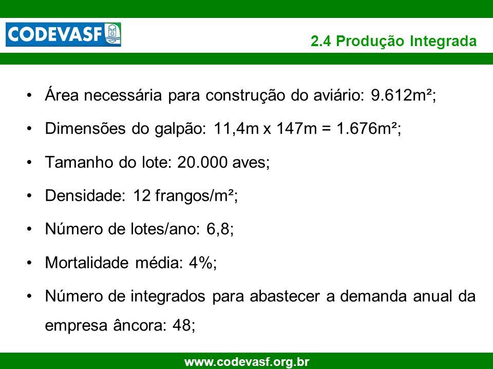 Área necessária para construção do aviário: 9.612m²;