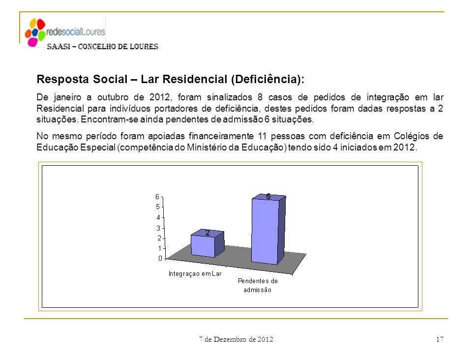 Resposta Social – Lar Residencial (Deficiência):