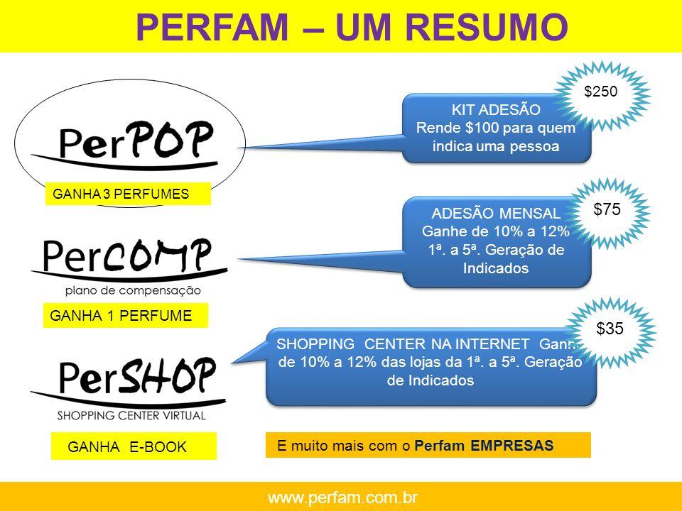 PERFAM – UM RESUMO $75 $35 GANHA E-BOOK www.perfam.com.br $250