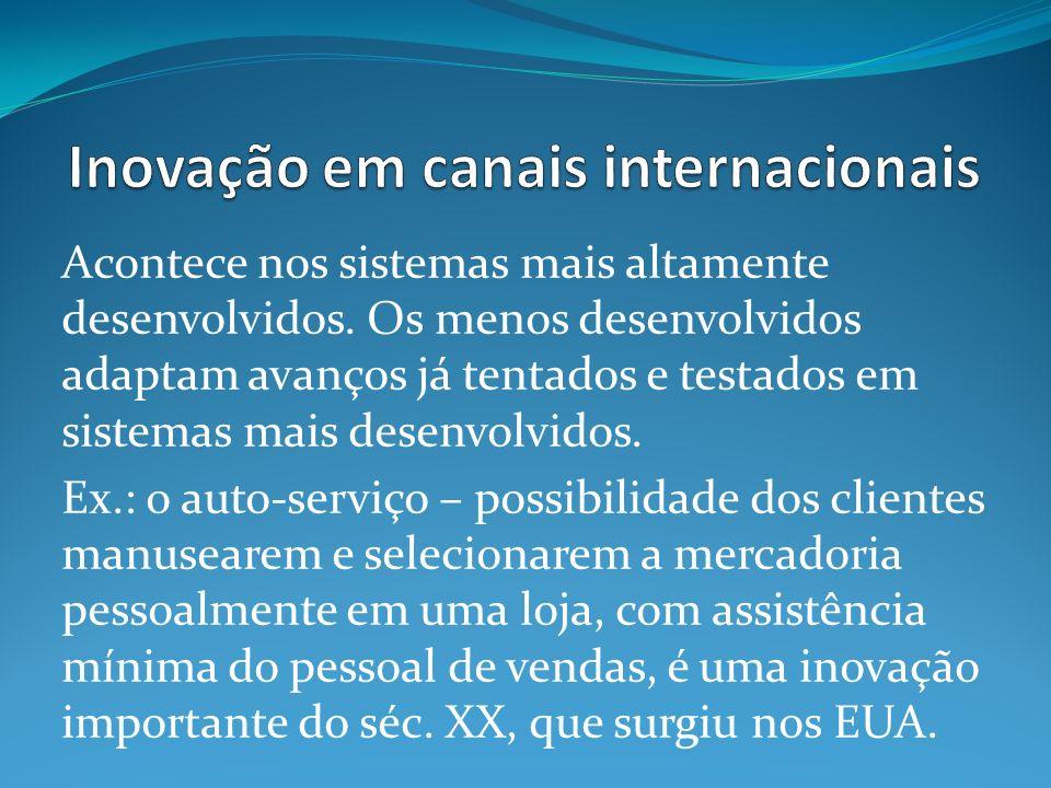 Inovação em canais internacionais